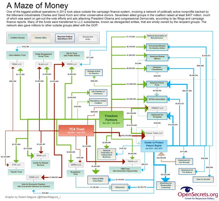 A_Maze_of_Money